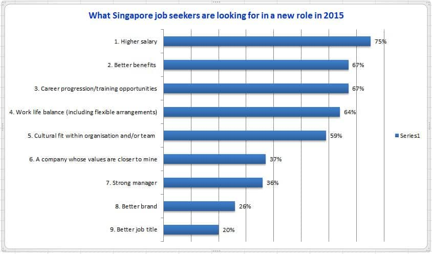 Think Twice: Outsourcing vs. Hiring in-house for Your Business in Singapore